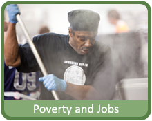 Poverty and Jobs